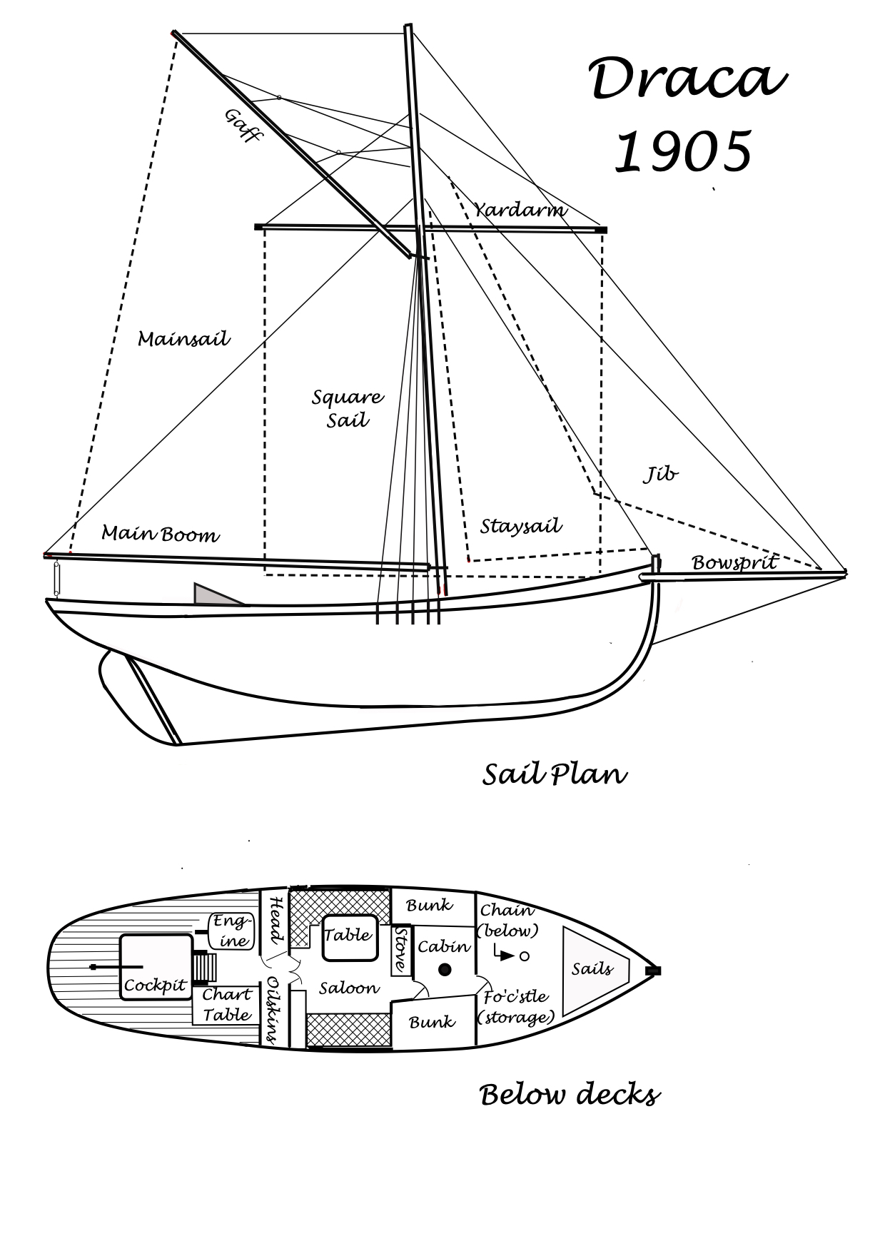 Draca sail plan and internal layout